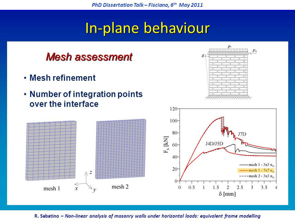 In-plane behaviour Mesh assessment Mesh refinement Number of integration points over the interface PhD Dissertation Talk – Fisciano, 6 th May 2011 R.