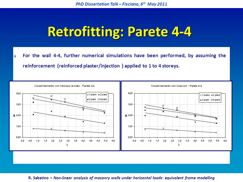 Retrofitting: Parete 4-4 For the wall 4-4, further numerical simulations have been performed, by assuming the reinforcement (reinforced plaster/inject