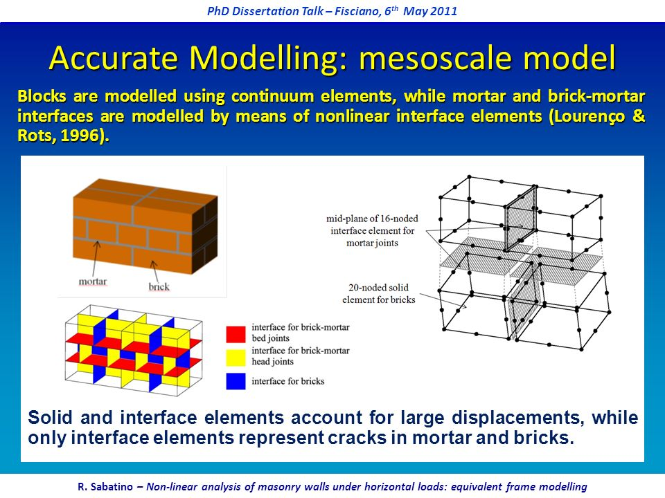 Material model Multi-surface nonassociated plasticity Elastic response Elastic stiffness Mortar joints Yield functions F 1 - F 2 Plastic potentials Q 1 - Q 2 A novel 2D nonlinear interface element PhD Dissertation Talk – Fisciano, 6 th May 2011 R.
