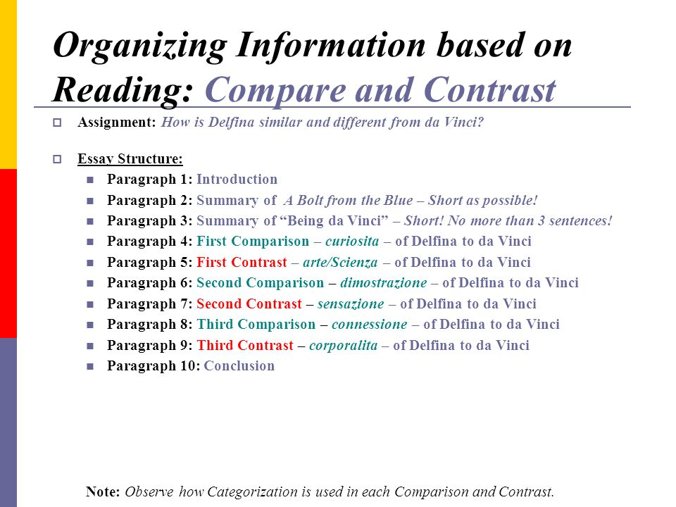 Organizing Information based on Reading: Compare and Contrast Assignment: How is Delfina similar and different from da Vinci.