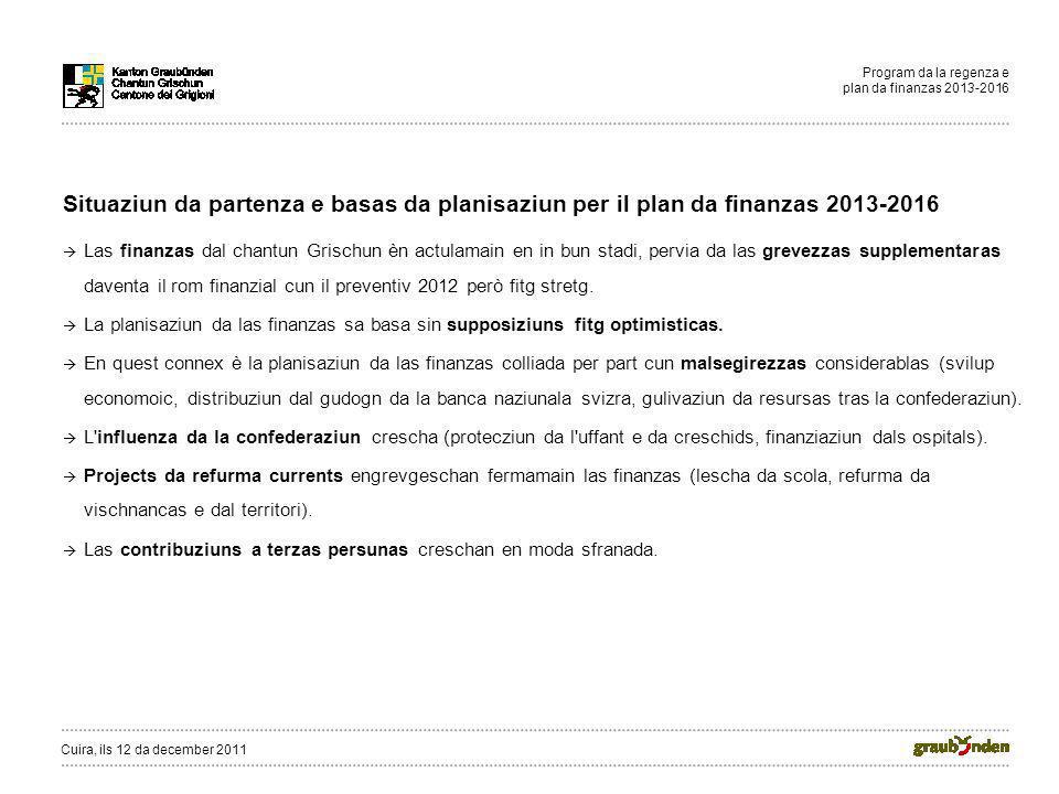 Program da la regenza e plan da finanzas 2013-2016 Situaziun da partenza e basas da planisaziun per il plan da finanzas 2013-2016 Las finanzas dal cha