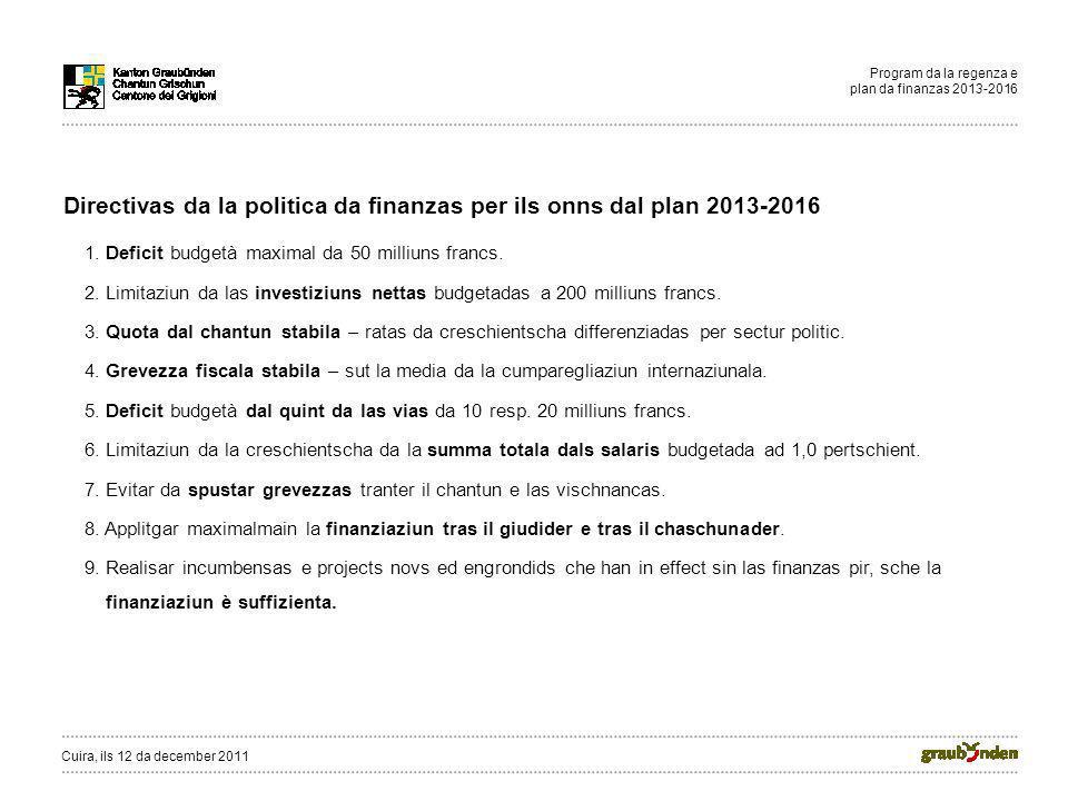 Program da la regenza e plan da finanzas 2013-2016 Directivas da la politica da finanzas per ils onns dal plan 2013-2016 1.