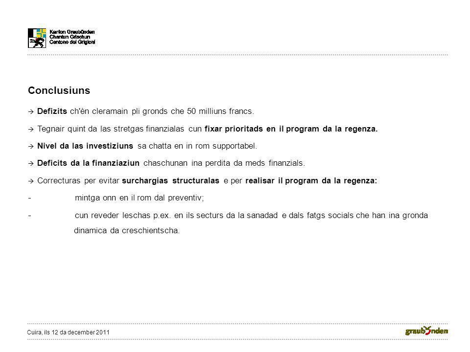 Conclusiuns Defizits ch èn cleramain pli gronds che 50 milliuns francs.