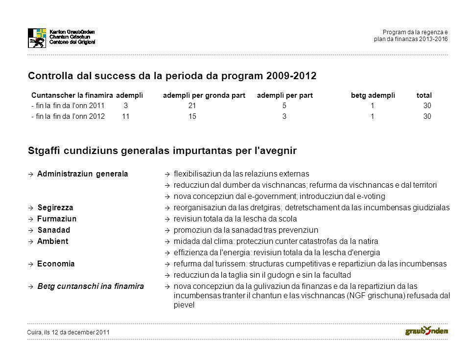 Program da la regenza e plan da finanzas 2013-2016 Controlla dal success da la perioda da program 2009-2012 Administraziun generala Segirezza Furmaziu