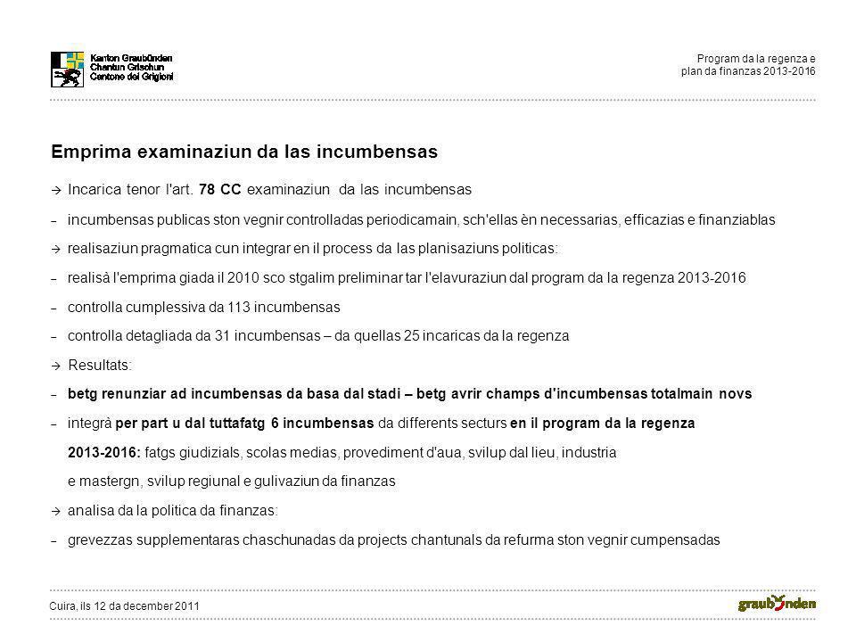 Program da la regenza e plan da finanzas 2013-2016 Emprima examinaziun da las incumbensas Incarica tenor l'art. 78 CC examinaziun da las incumbensas i