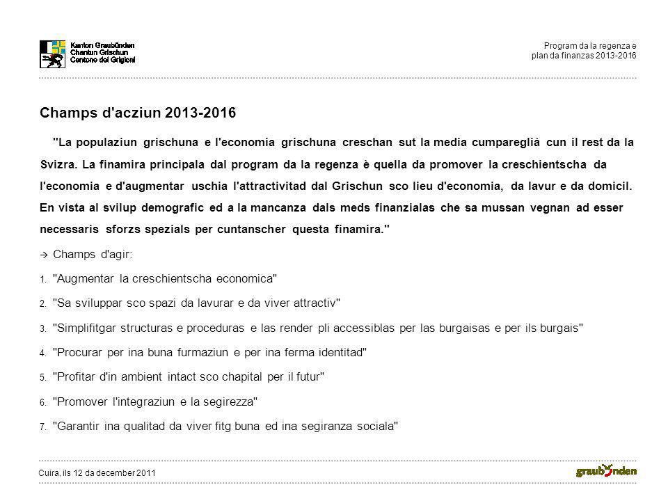 Program da la regenza e plan da finanzas 2013-2016 Champs d acziun 2013-2016 La populaziun grischuna e l economia grischuna creschan sut la media cumpareglià cun il rest da la Svizra.
