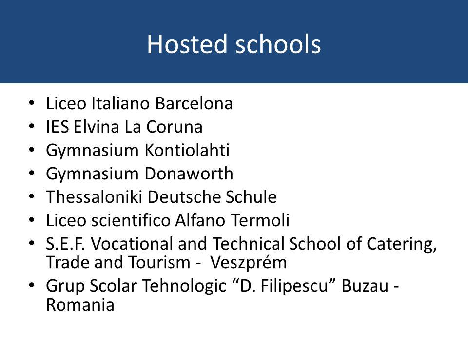 Hosted schools Liceo Italiano Barcelona IES Elvina La Coruna Gymnasium Kontiolahti Gymnasium Donaworth Thessaloniki Deutsche Schule Liceo scientifico Alfano Termoli S.E.F.