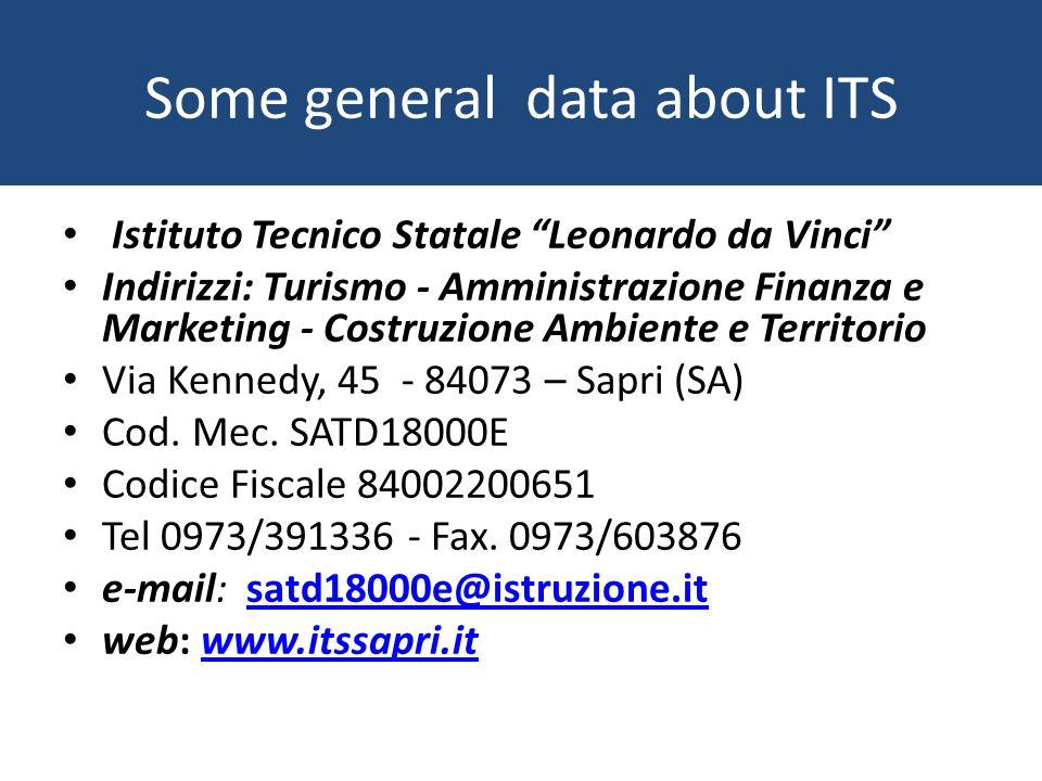 Some general data about ITS Istituto Tecnico Statale Leonardo da Vinci Indirizzi: Turismo - Amministrazione Finanza e Marketing - Costruzione Ambiente e Territorio Via Kennedy, 45 - 84073 – Sapri (SA) Cod.