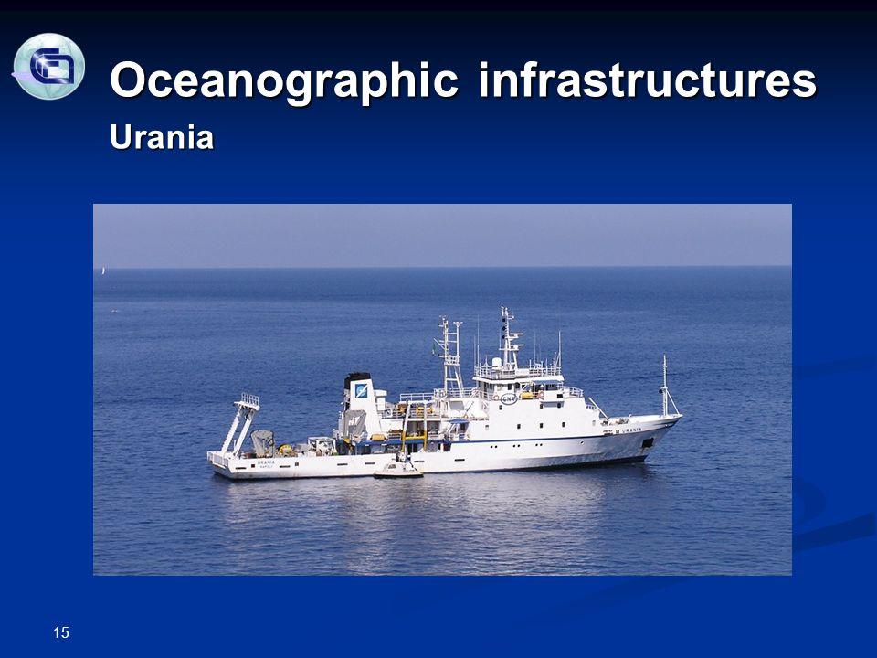15 Oceanographic infrastructures Urania