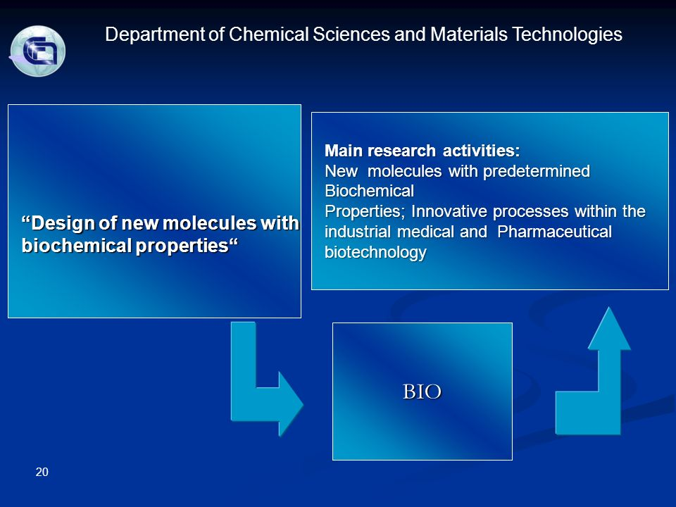 Design of new molecules withDesign of new molecules with biochemical properties BIO Main research activities: New molecules with predetermined Biochemical Properties; Innovative processes within the industrial medical and Pharmaceutical biotechnology 20 Department of Chemical Sciences and Materials Technologies