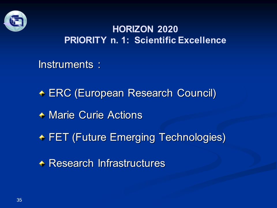 HORIZON 2020 PRIORITY n.