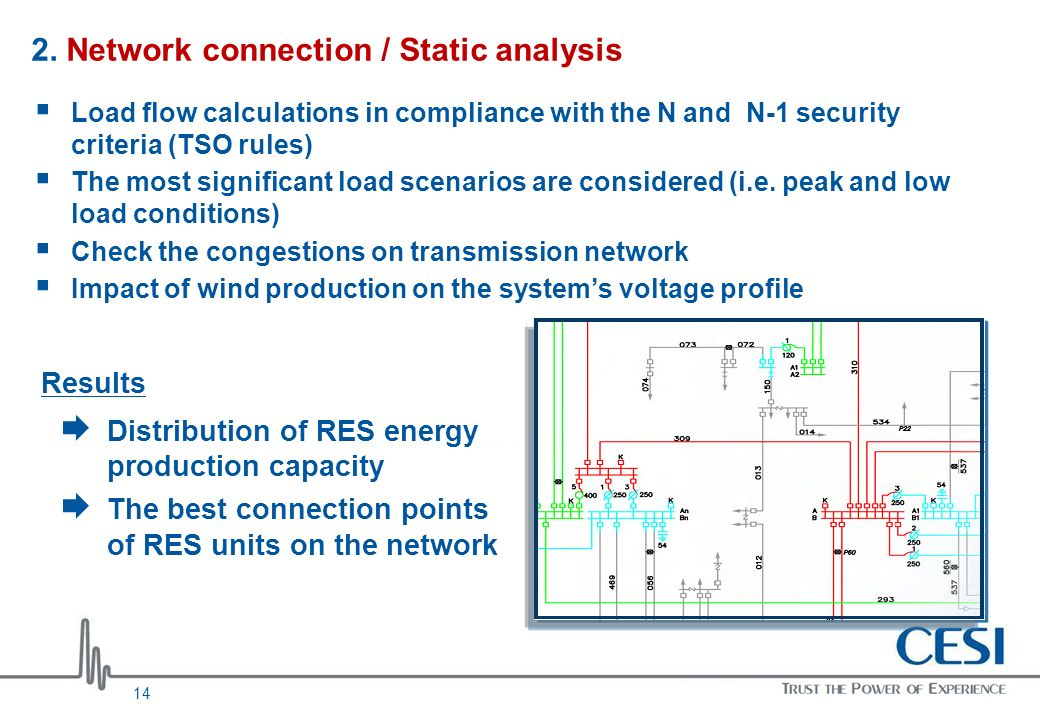 14 2. Network connection / Static analysis Load flow calculations in compliance with the N and N-1 security criteria (TSO rules) The most significant
