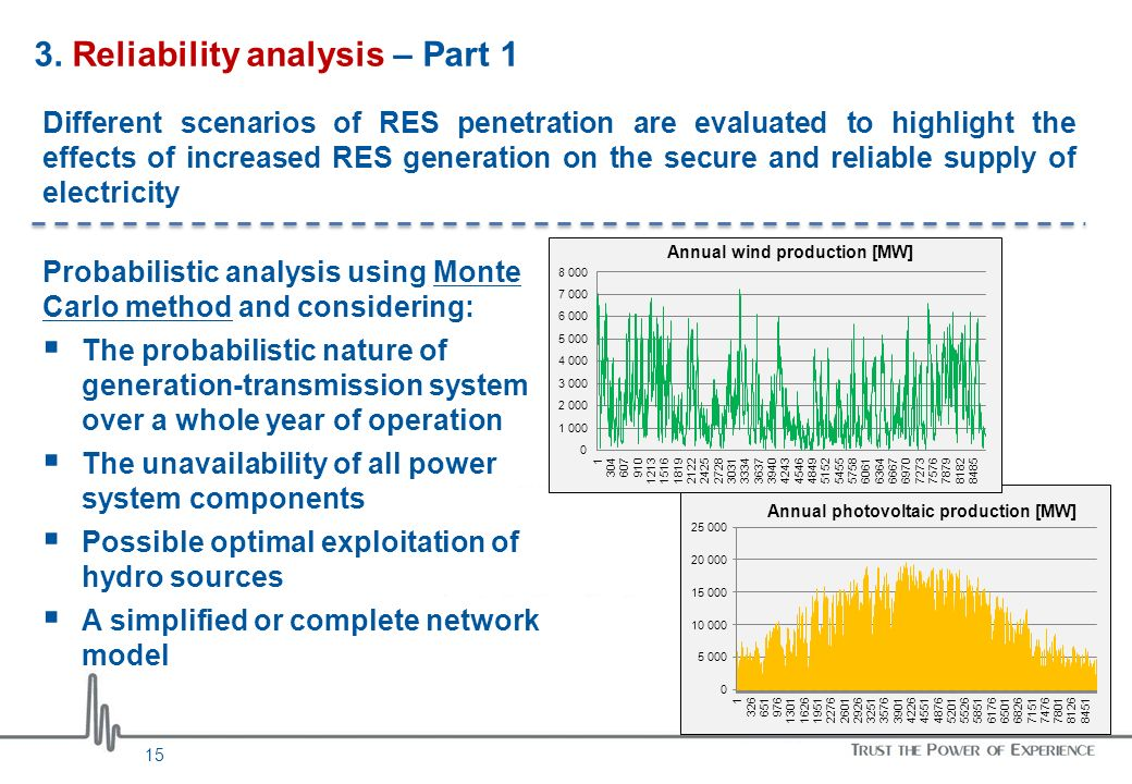 15 3. Reliability analysis – Part 1 Different scenarios of RES penetration are evaluated to highlight the effects of increased RES generation on the s