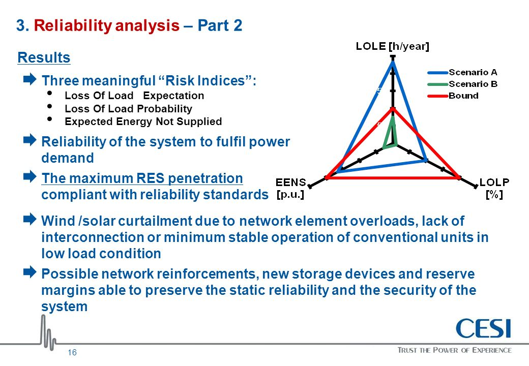 16 3. Reliability analysis – Part 2 Results Three meaningful Risk Indices: Loss Of Load Expectation Loss Of Load Probability Expected Energy Not Suppl