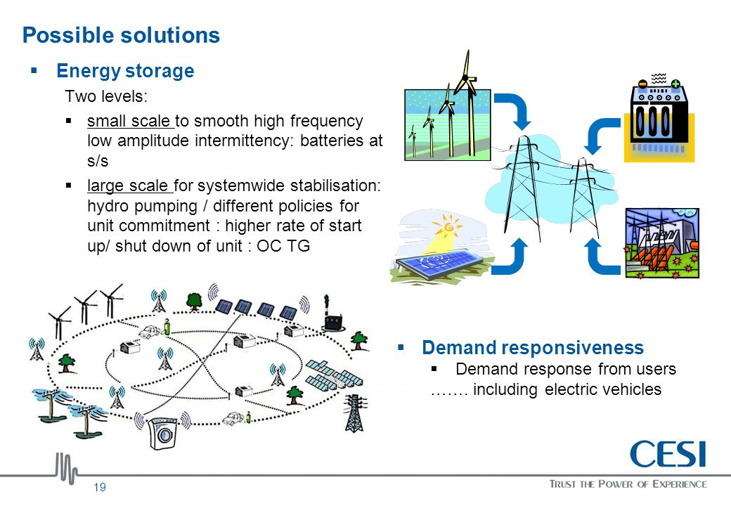 19 Possible solutions Energy storage Two levels: small scale to smooth high frequency low amplitude intermittency: batteries at s/s large scale for sy