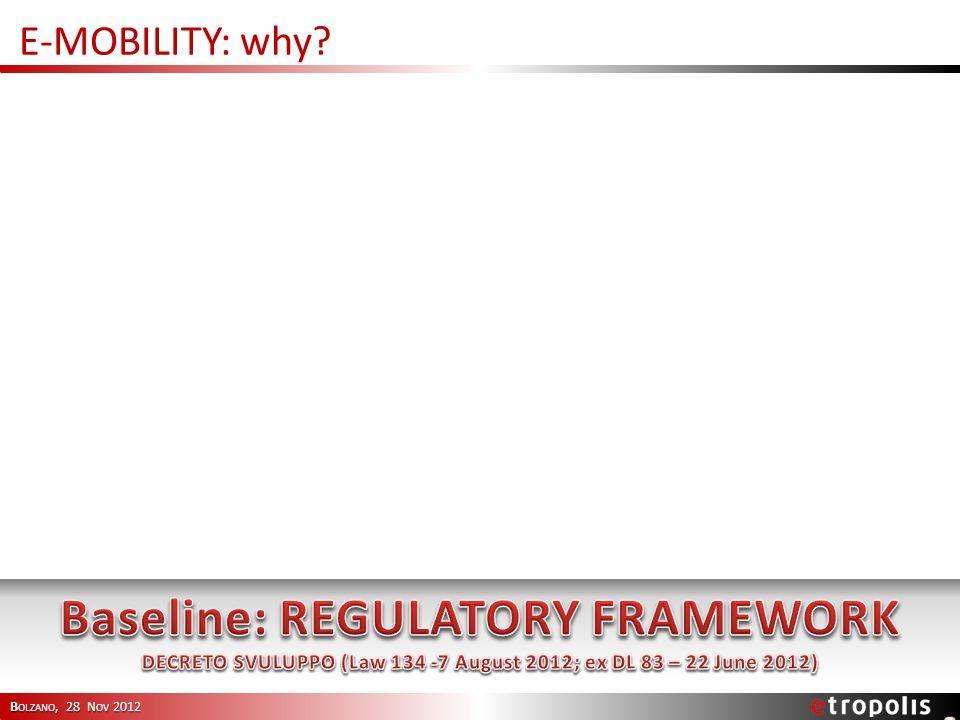 E-MOBILITY: why? B OLZANO, 28 N OV 2012