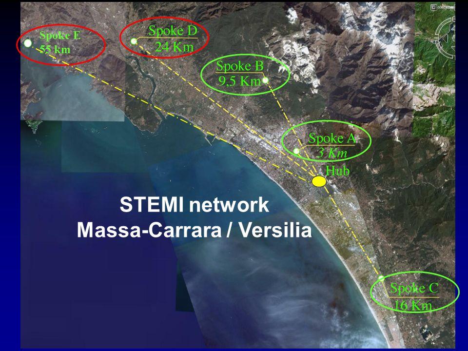 STEMI network Massa-Carrara / Versilia Spoke E 55 km