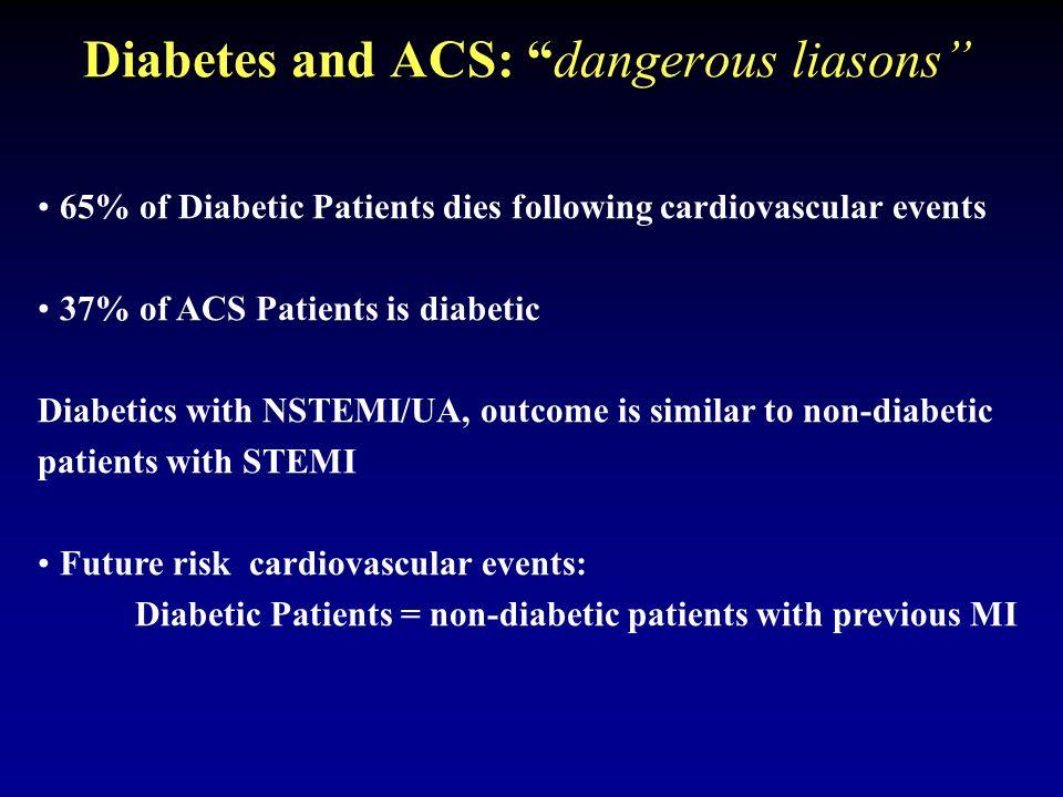 Diabetes and ACS: dangerous liasons 65% of Diabetic Patients dies following cardiovascular events 37% of ACS Patients is diabetic Diabetics with NSTEMI/UA, outcome is similar to non-diabetic patients with STEMI Future risk cardiovascular events: Diabetic Patients = non-diabetic patients with previous MI