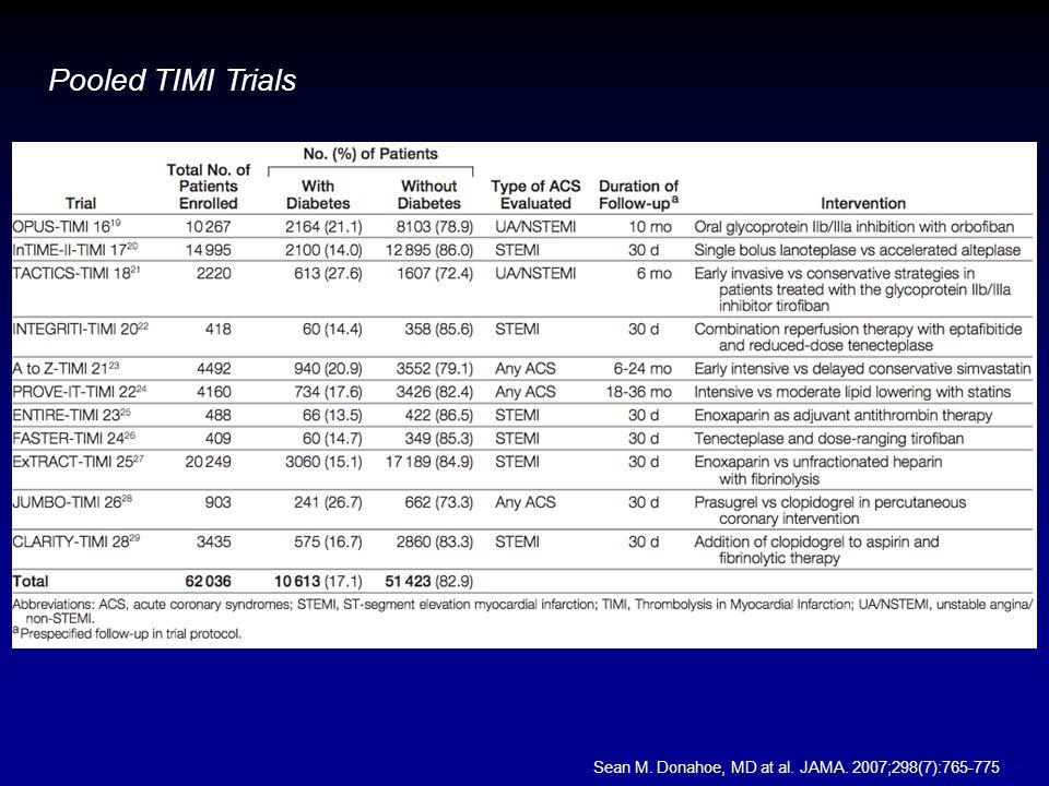 Pooled TIMI Trials Sean M. Donahoe, MD at al. JAMA. 2007;298(7):765-775