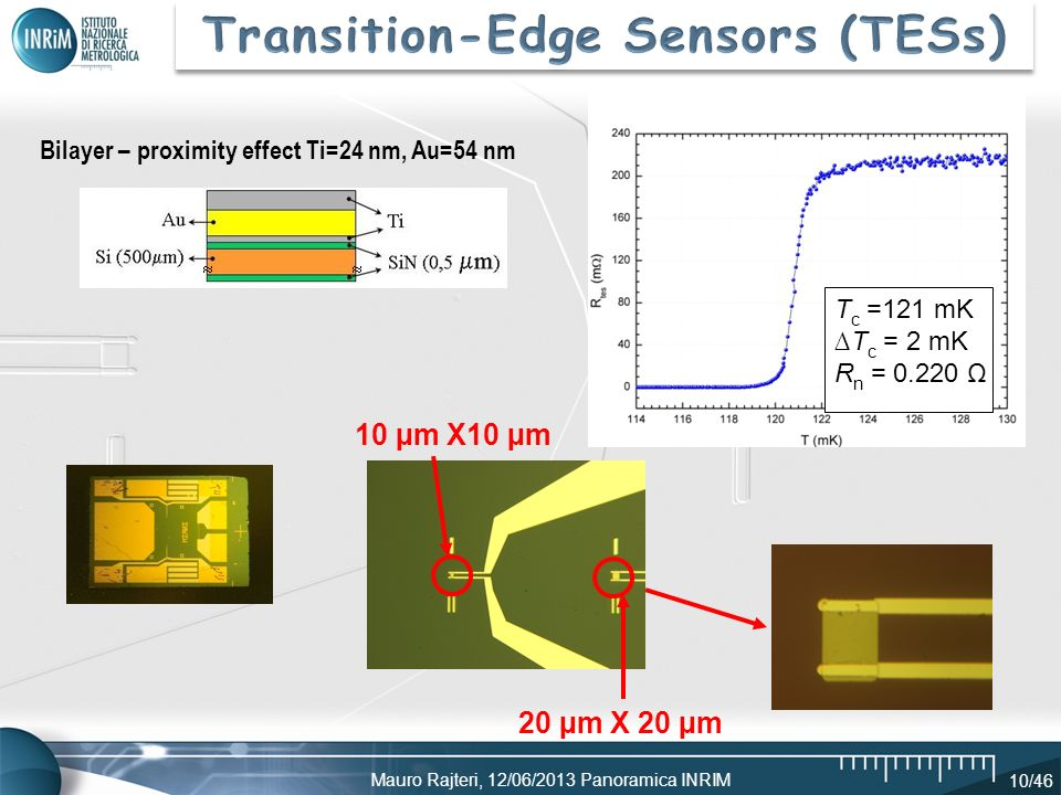 Mauro Rajteri, 12/06/2013 Panoramica INRIM 10/46 10 µm X10 µm 20 µm X 20 µm T c =121 mK T c = 2 mK R n = 0.220 Ω Bilayer – proximity effect Ti=24 nm,