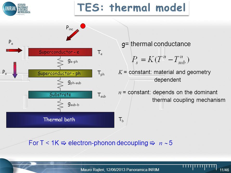 Mauro Rajteri, 12/06/2013 Panoramica INRIM 11/46 g = thermal conductance Thermal bath Substrate Superconductor - ph Superconductor - e g sub-b g ph-su