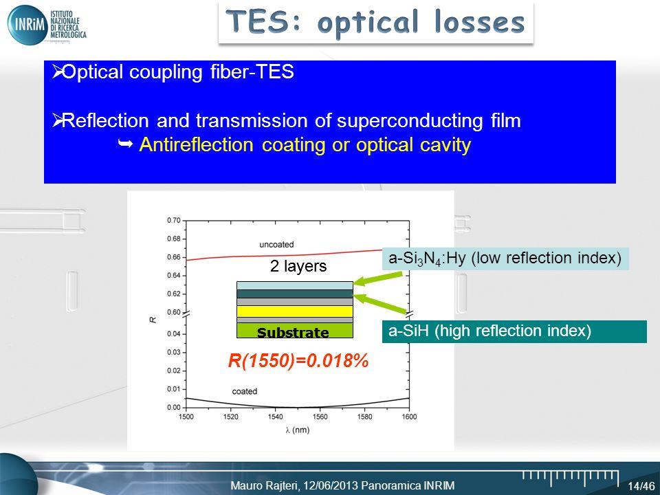 Mauro Rajteri, 12/06/2013 Panoramica INRIM 14/46 Optical coupling fiber-TES Reflection and transmission of superconducting film Antireflection coating