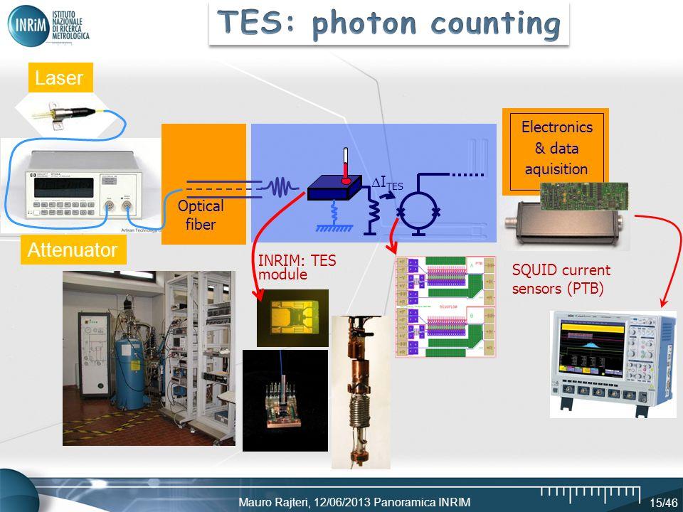 Mauro Rajteri, 12/06/2013 Panoramica INRIM 15/46 Optical fiber I TES Electronics & data aquisition INRIM: TES module SQUID current sensors (PTB) Laser