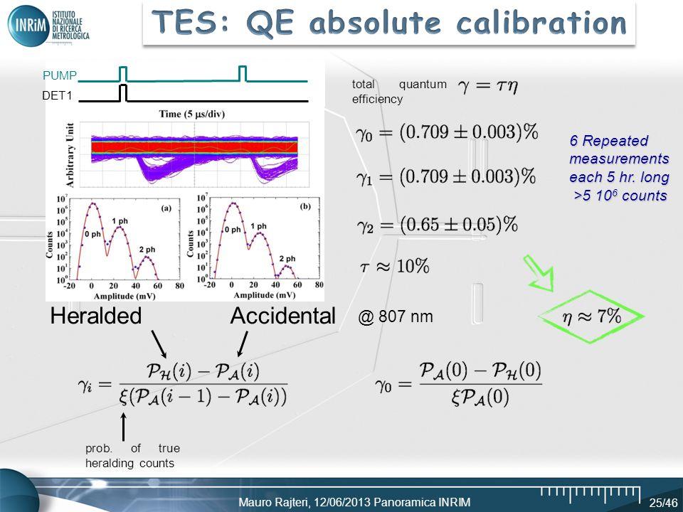 Mauro Rajteri, 12/06/2013 Panoramica INRIM 25/46 HeraldedAccidental prob. of true heralding counts total quantum efficiency @ 807 nm DET1 PUMP 6 Repea