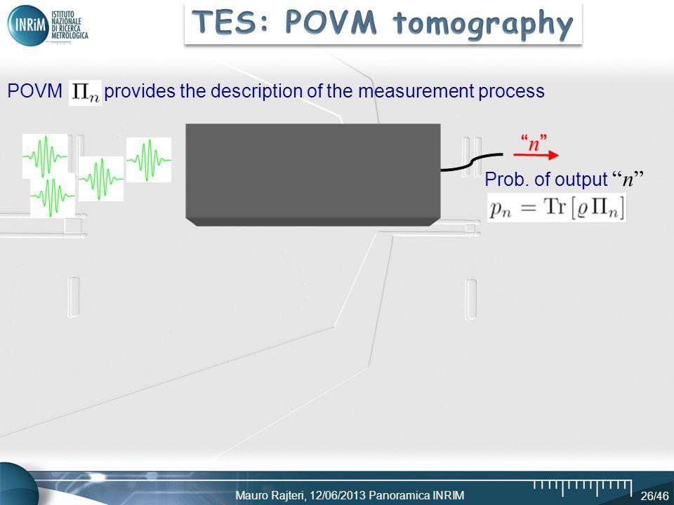 Mauro Rajteri, 12/06/2013 Panoramica INRIM 26/46 n n POVM provides the description of the measurement process Prob. of outputn