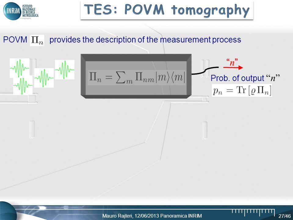 Mauro Rajteri, 12/06/2013 Panoramica INRIM 27/46 n n POVM provides the description of the measurement process Prob. of outputn