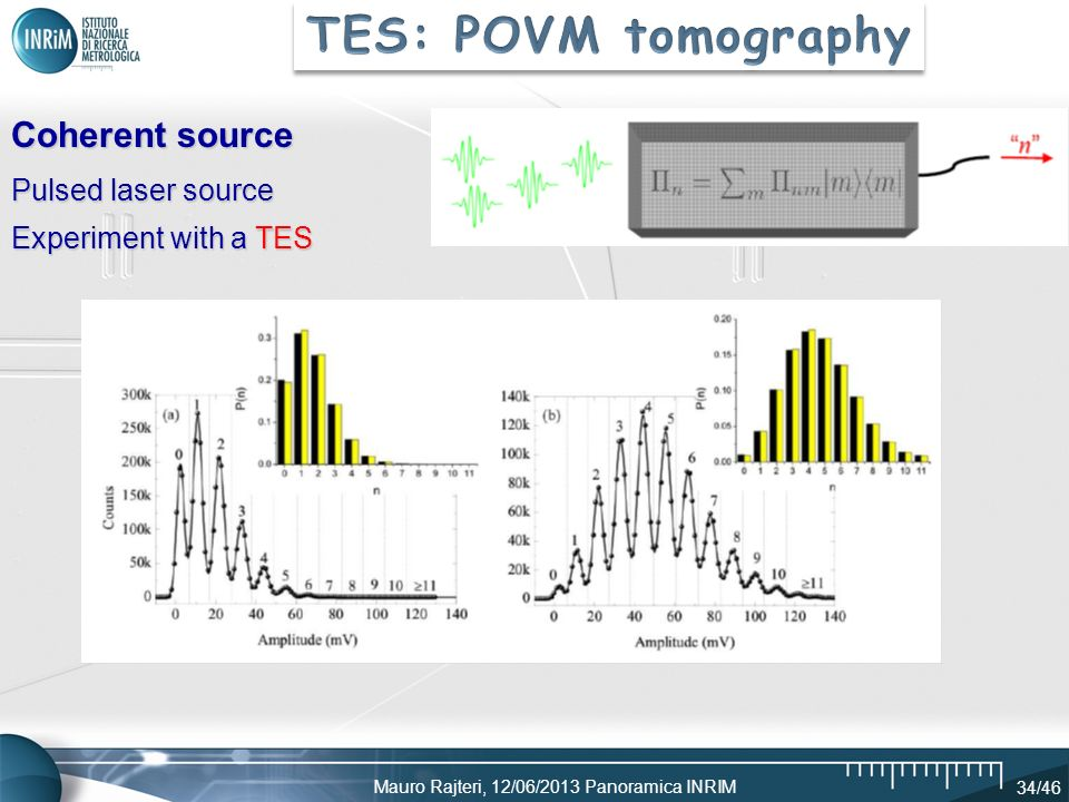 Mauro Rajteri, 12/06/2013 Panoramica INRIM 34/46 Coherent source Pulsed laser source Experiment with a TES