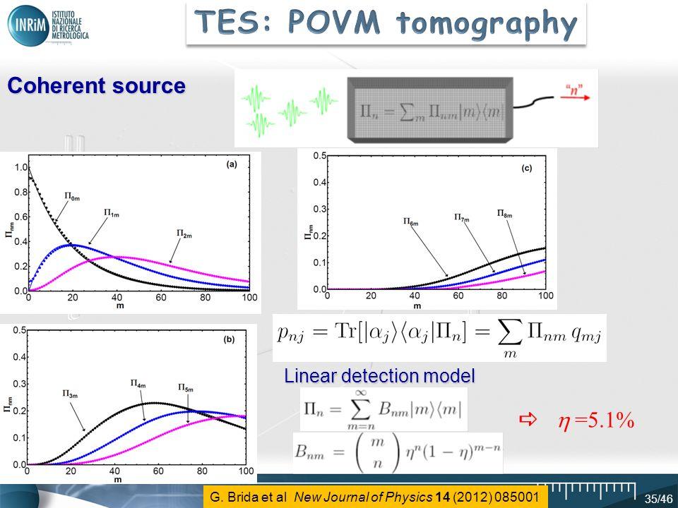 Mauro Rajteri, 12/06/2013 Panoramica INRIM 35/46 Coherent source Linear detection model =5.1% G. Brida et al New Journal of Physics 14 (2012) 085001