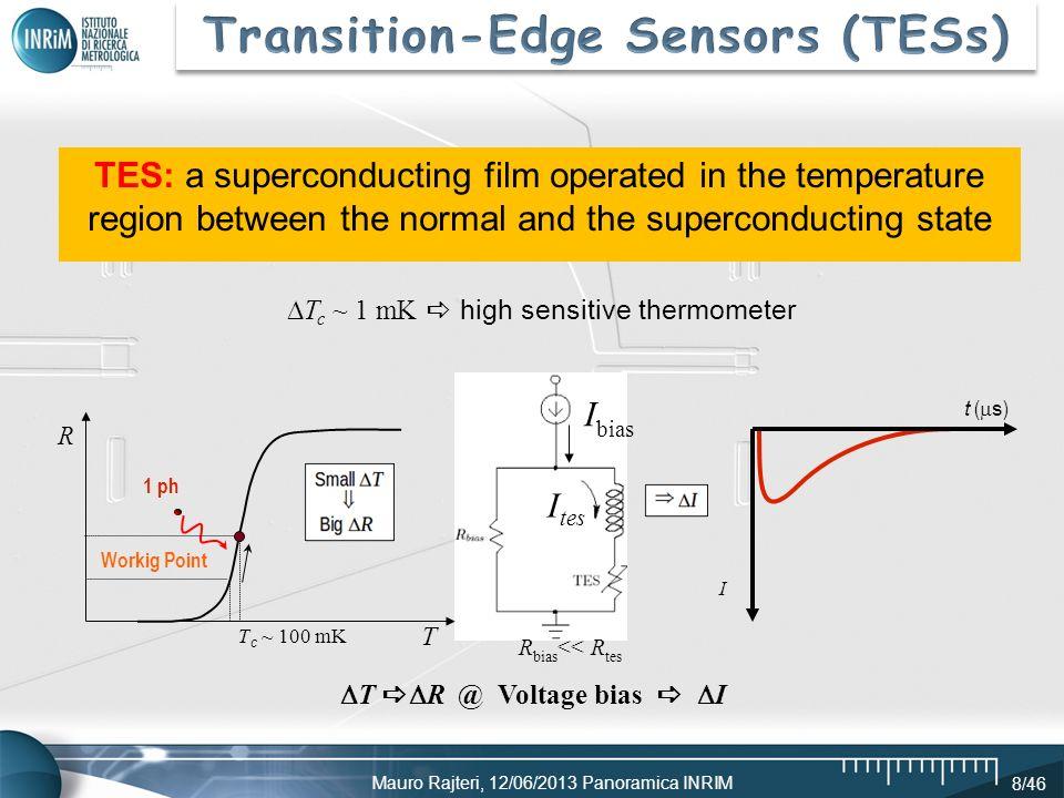 Mauro Rajteri, 12/06/2013 Panoramica INRIM 8/46 T c ~ 1 mK high sensitive thermometer T R @ Voltage bias I I bias t ( s ) I R bias << R tes T T c ~ 10
