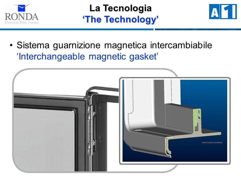 Sistema guarnizione magnetica intercambiabile Interchangeable magnetic gasket La Tecnologia The Technology