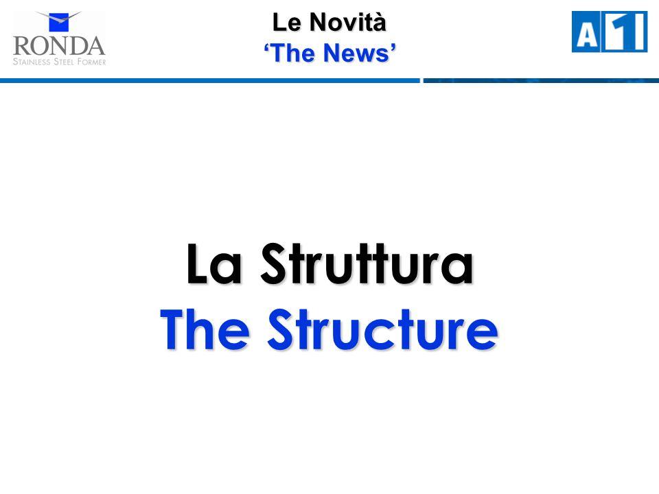 Le Novità The News La Struttura The Structure