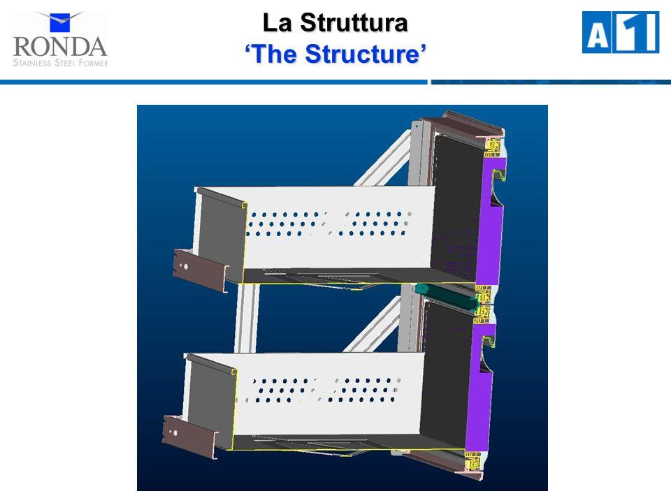 La Struttura The Structure