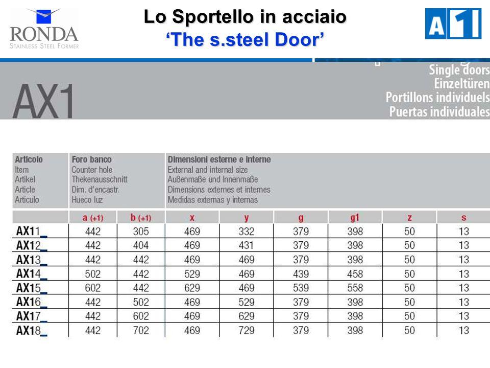 Lo Sportello in acciaio The s.steel Door