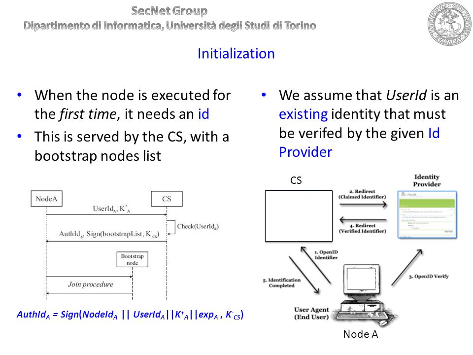 CS Node A Initialization We assume that UserId is an existing identity that must be verifed by the given Id Provider When the node is executed for the
