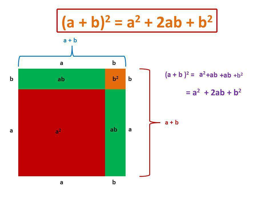 (a + b) 2 = a 2 + 2ab + b 2 a a a2a2 b ab b2b2 b b b a a a + b (a + b ) 2 = a2a2 +ab +b 2 = a 2 + 2ab + b 2