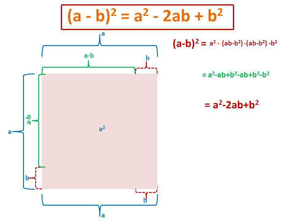 a b b a a b (a – b) 2 ab – b 2 b 2 a-b a2a2 (a-b) 2 = a 2 -(ab-b 2 )-(ab-b 2 )-b 2 = a 2 -ab+b 2 -ab+b 2 -b 2 = a 2 -2ab+b 2