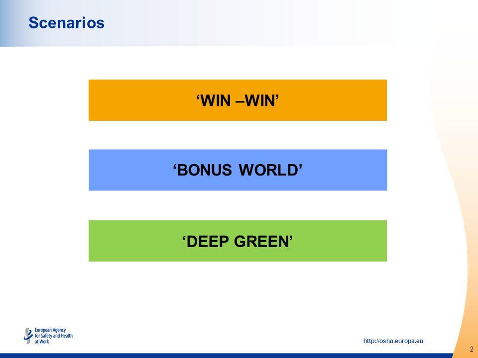 2 http://osha.europa.eu Scenarios WIN –WIN BONUS WORLD DEEP GREEN