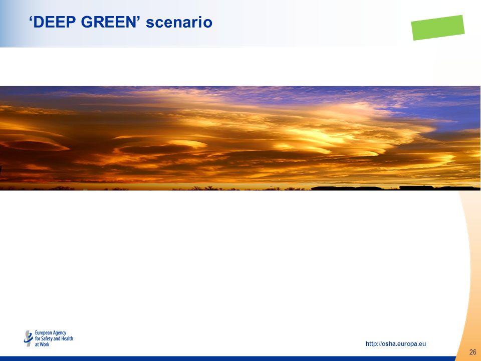26 http://osha.europa.eu DEEP GREEN scenario