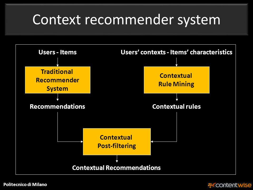 Politecnico di Milano Context recommender system Traditional Recommender System Users contexts - Items characteristics Contextual Rule Mining RecommendationsContextual rules Contextual Post-filtering Contextual Recommendations Users - Items