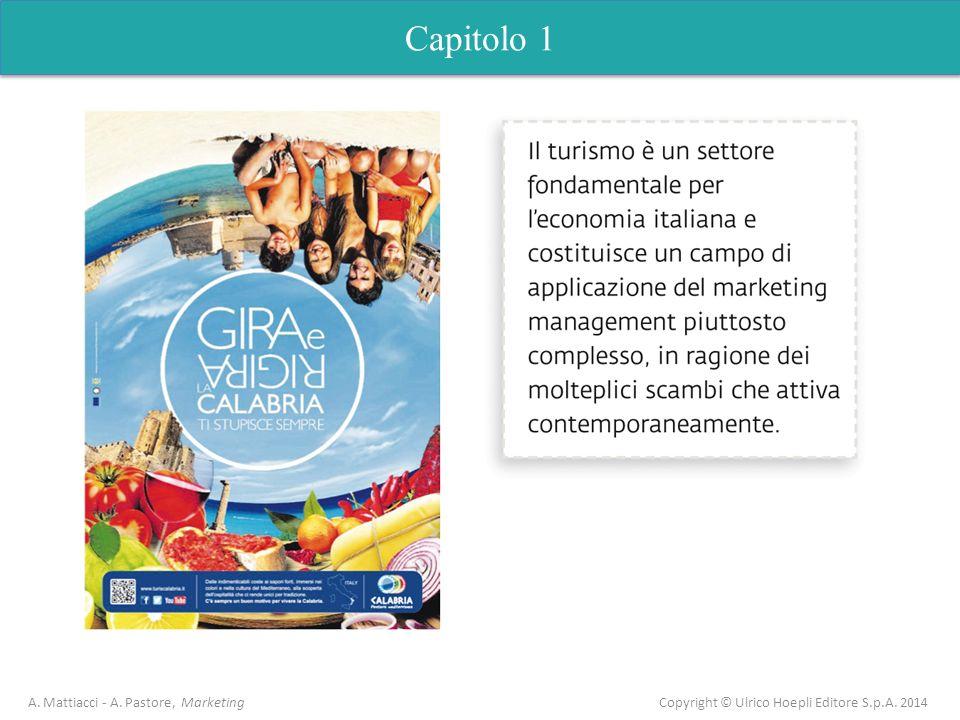 Capitolo 5 Lanalisi dellofferta Capitolo 3 A.Mattiacci - A.