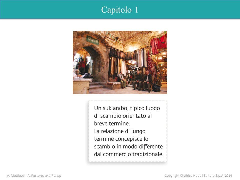 Capitolo 3 A.Mattiacci - A. Pastore, Marketing Copyright © Ulrico Hoepli Editore S.p.A.