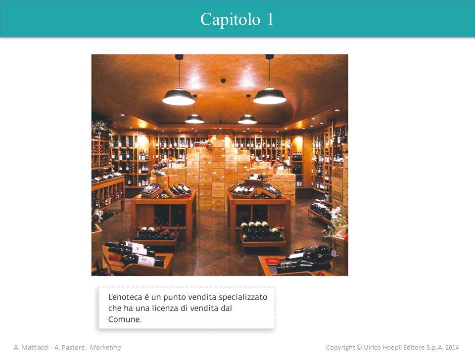 Capitolo 1 A.Mattiacci - A. Pastore, Marketing Copyright © Ulrico Hoepli Editore S.p.A.