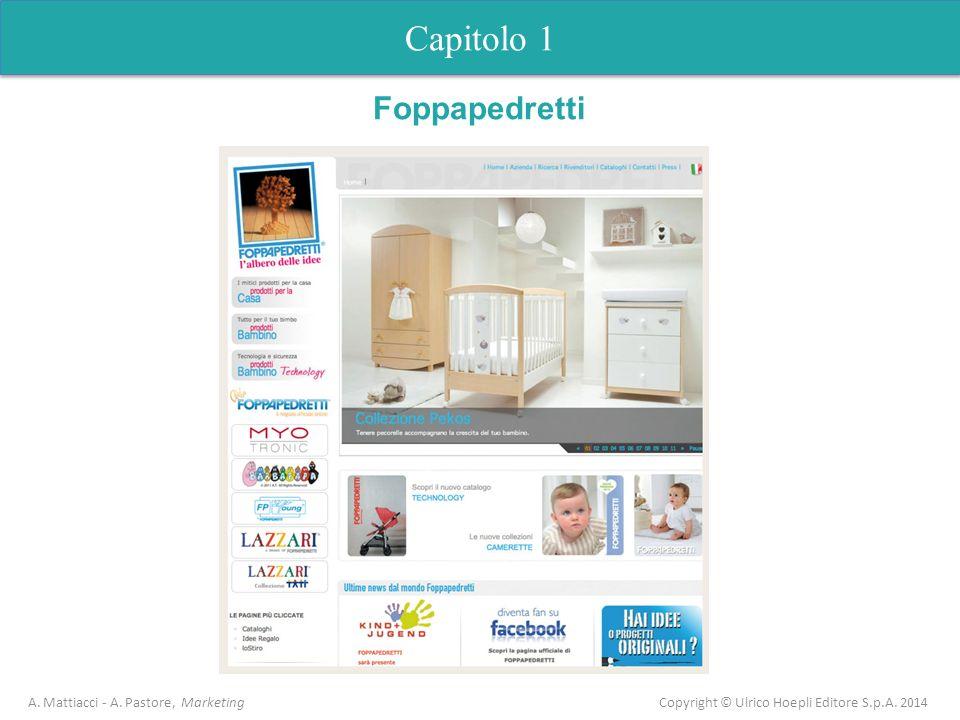 Capitolo 5 Lanalisi dellofferta Capitolo 2 A.Mattiacci - A.