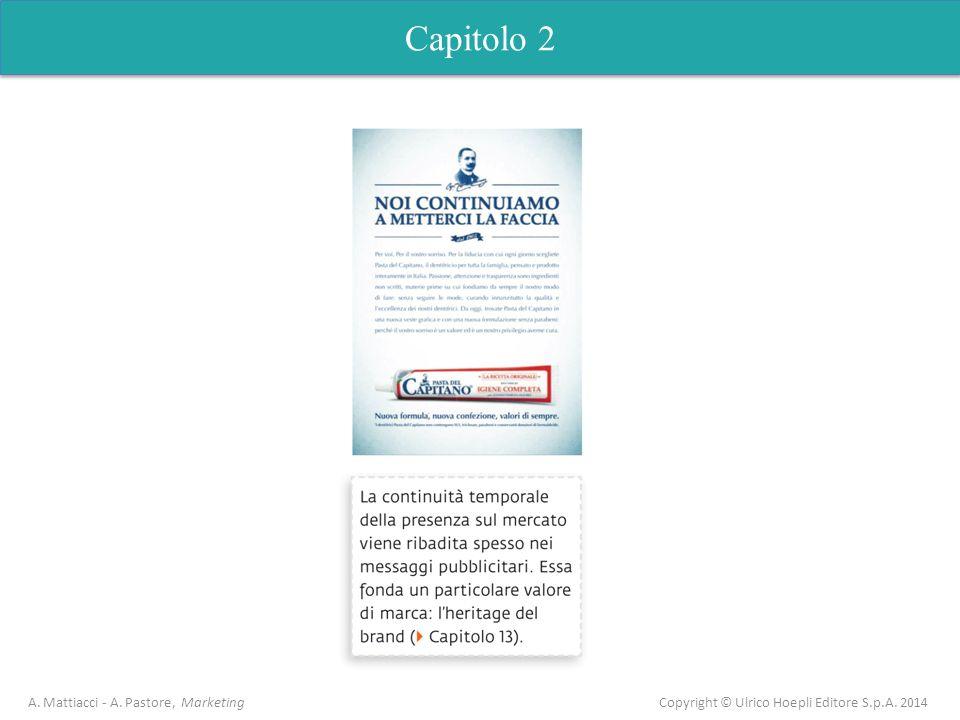 Capitolo 5 Lanalisi dellofferta Capitolo 4 A.Mattiacci - A.