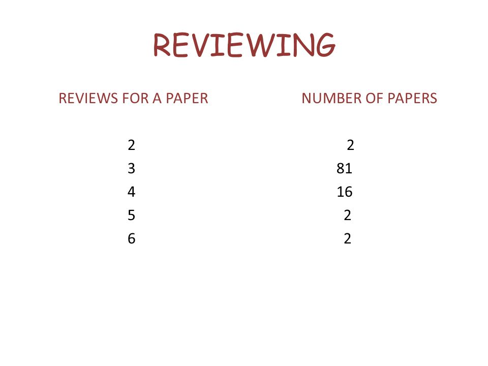 REVIEWING REVIEWS FOR A PAPER NUMBER OF PAPERS 22 3 81 4 16 5 2 6 2