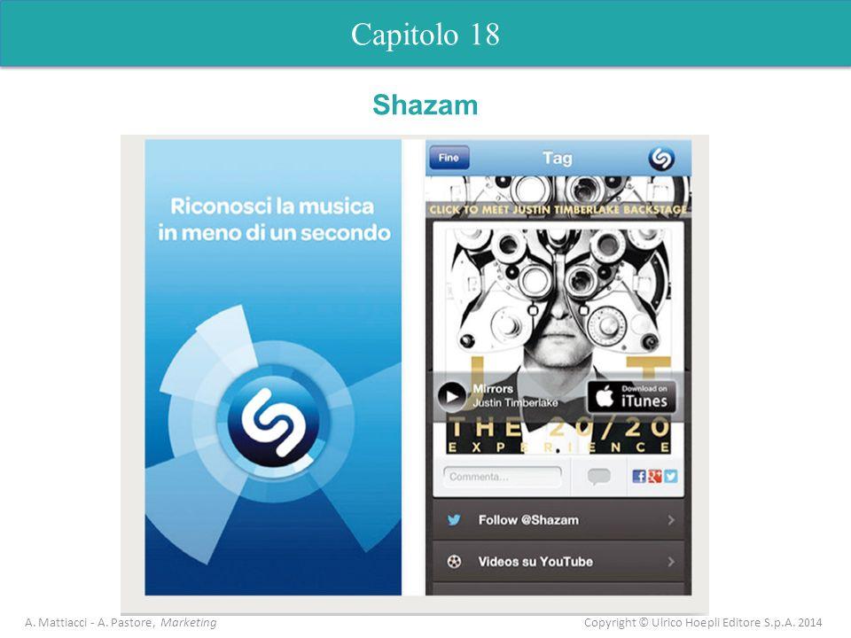 Capitolo 18 A. Mattiacci - A. Pastore, Marketing Copyright © Ulrico Hoepli Editore S.p.A. 2014 Shazam